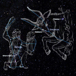 Story of Stargazing and Star Formation, Types of Nebula