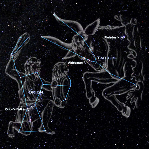 The picture shows a warrior(Orion) fighting with the bull(Taurus) illustrating real life features in the sky
