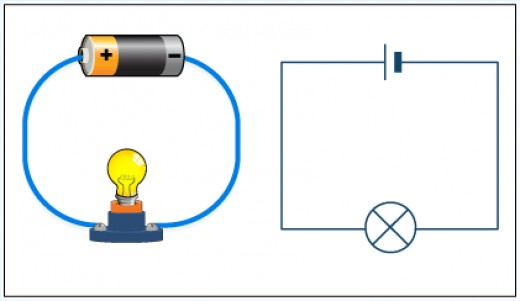 Watt is the Amp and Volt? Simple Electrical Circuit with a Bulb, some Wire and a Battery