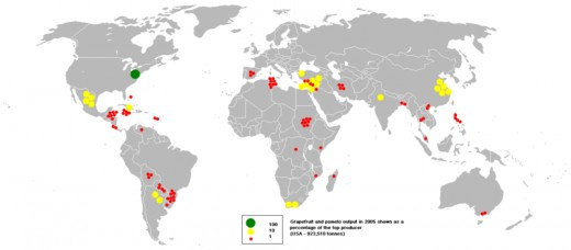 Map showing world-wide grapefruit agriculture, compared with the top producer, the USA.