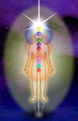 7 Energy Bodies