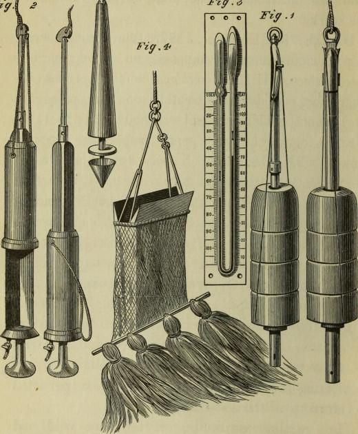 Sounding Equipment 1872