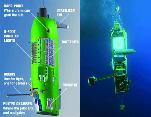Cameron's Submersible