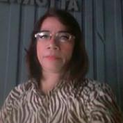 luvlywacky profile image