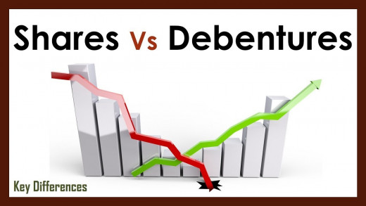 Shares are uniform parts of the share capital. Debentures are uniform part of the loan capital of a company.