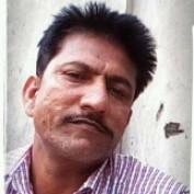 Papu Singh profile image