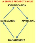 Project Management - Evaluation