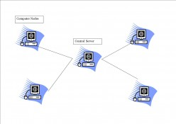 Types of Computer Network Topologies: Bus, Star, and Ring