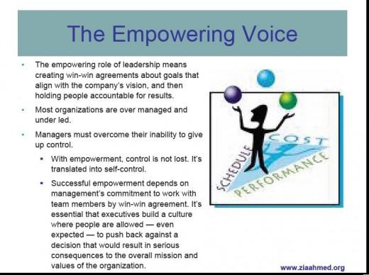 EMPOWERING VOICE
