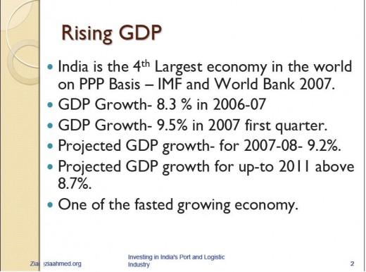 Investing In India 1