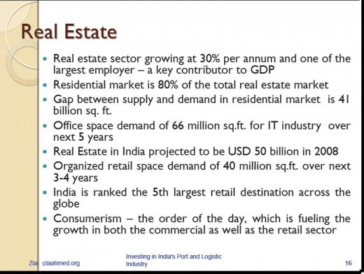 Real Estate in India Market Opportunity