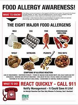 Some Common Allergens