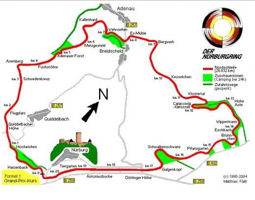 The Nordschleife Lap
