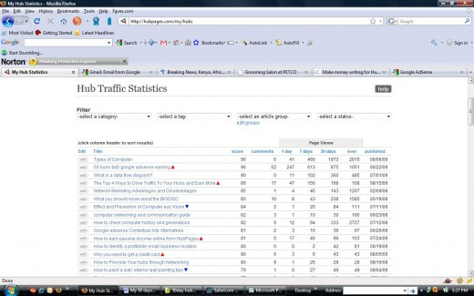 Hubpages traffic increase after the Challenge. Click to view the full size of the image