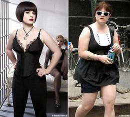 Kelly Osbourne Before & After