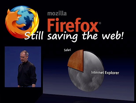"""Meet THE Firefox"" Photo Courtesy of: jdubflickr's photostream"