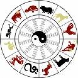 Chinese I-Ching