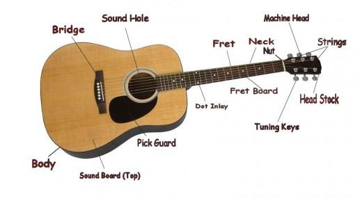 kilian palacio guitar parts. Black Bedroom Furniture Sets. Home Design Ideas