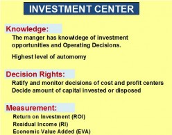 Managerial Accounting - Investment Centers & Transfer Pricing