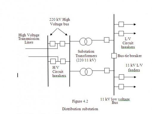 Single Line Electrical Diagram Symbols