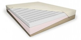 memory foam beds feature layers that act as shock absorbers to dampen vibrations caused by tossing and turning.
