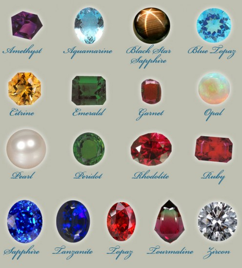 Birth Gemstones garnersjewelry.com