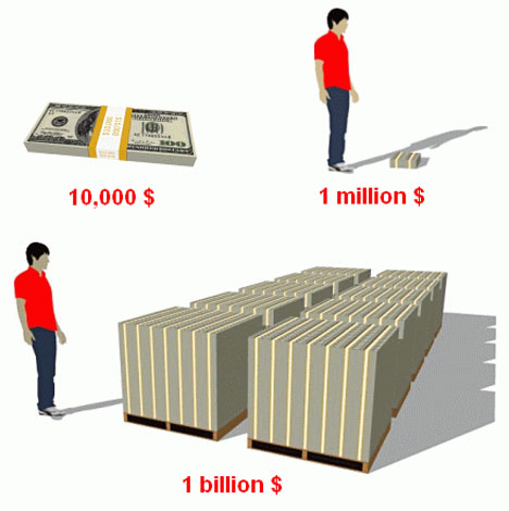A MILLION DOLLARS COMPARED TO A BILLION