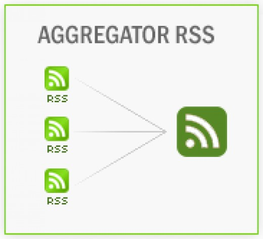 Combining RSS feeds to create one feed