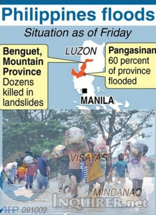 Courtesy of www.inquirer.net