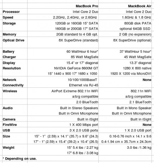 Macbook Pro Dimensions Related Keywords & Suggestions - Macbook Pro ...