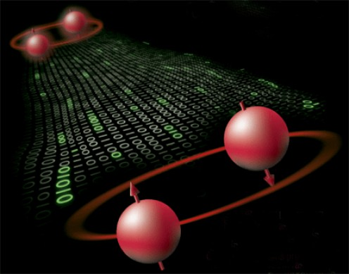 quantum entanglement or paired particles, nonlocality