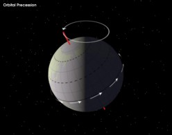 Earth Planetary Wobble and Its Causes