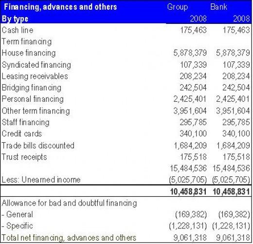 KFH Income Graph