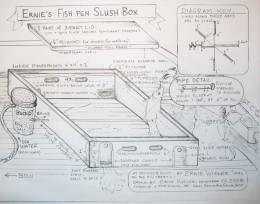 Technical drawing for fisherman; pigment marker over pencil draft.