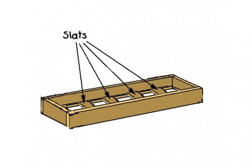 Lay slats across the 2x2's