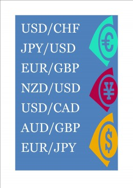 Forex trading made simple