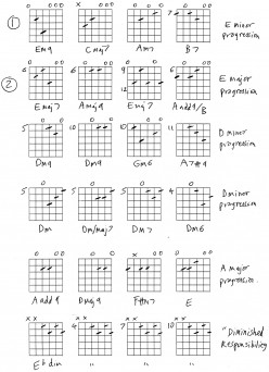 Guitar - the best chords