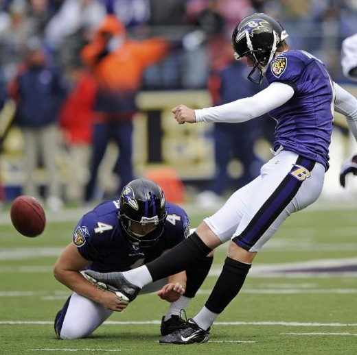 Baltimore Ravens' Steven Hauschka, right, kicks a field goal during the first quarter of the NFL football game against the Denver Broncos, Sunday, Nov. 1, 2009, in Baltimore. Ravens punter Sam Koch, left, holds. (AP Photo/Nick Wass)