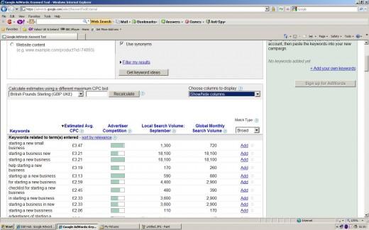 Average Cost Per Click Section.