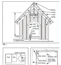 House & home building cost guide, New residential construction tips