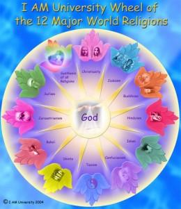 Wheel of 12 Major Religions