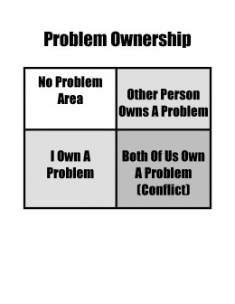 Who Owns The Problem
