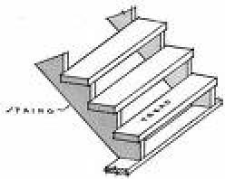 Staircase Blueprint