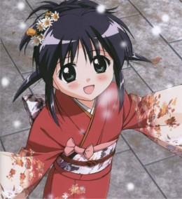 Anime Characteristics | RM.