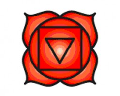 Color Healing of Root Chakra