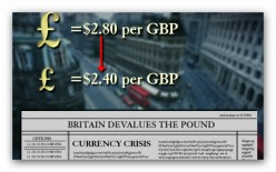 British Pound Devalues