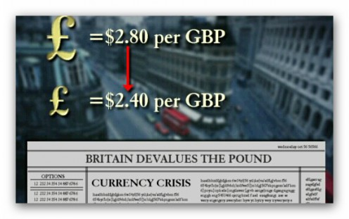 British Pound Devalues