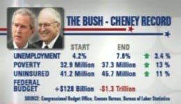History Will Show The Facts Of What Happened During The Bush Years.  The Only Thing Cheney, Rove And Others Can Save Is Their Credibility By Telling The Truth About What Happened.