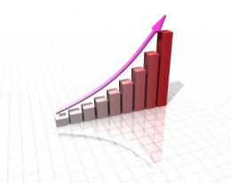 Sales Process Improvement