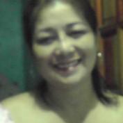glorina profile image